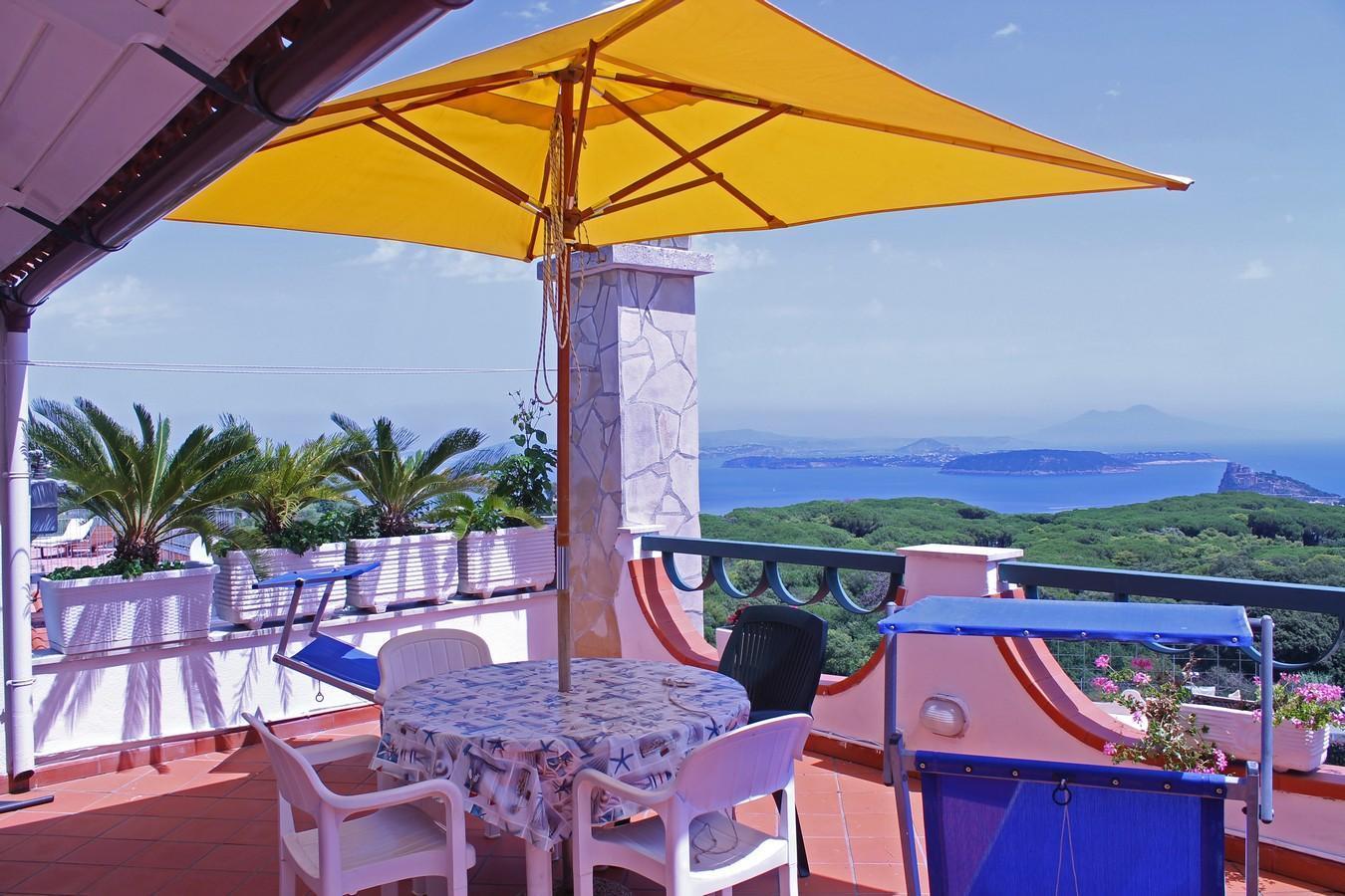 Villa La Favola With Sea View